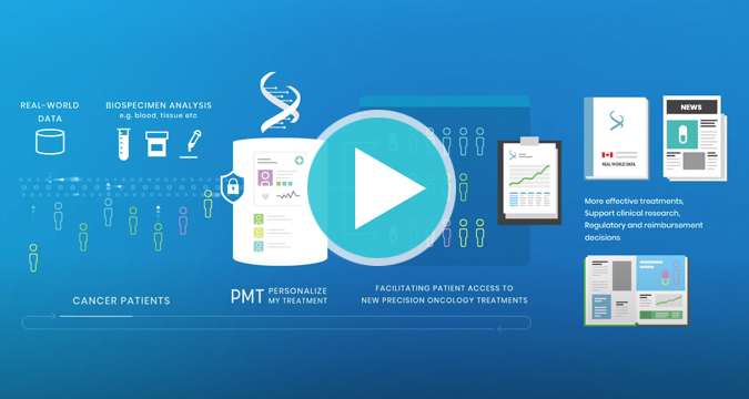 exactis animation, Personalize my Treatment (PMT)